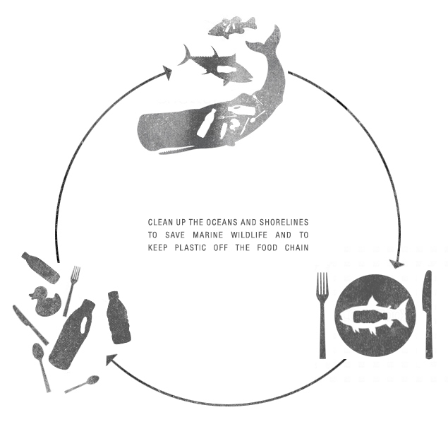 The 700,000,000 tons of plastic in our ocean is an ...