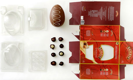Image result for easter egg plastic packaging